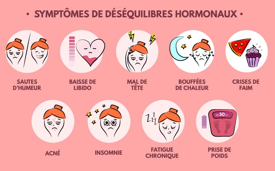 changement hormonal femme